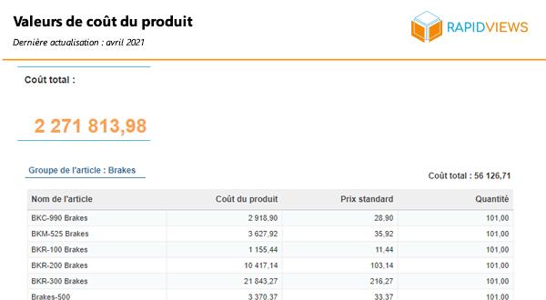 Rapport SAP CO PC Valeur cout produit