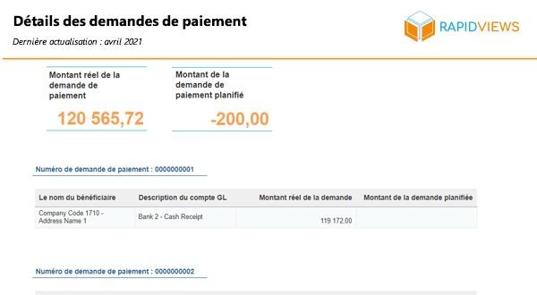 Rapport SAP FI BL Détails des demandes de paiement