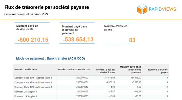 Rapport SAP FI BL Flux de trésorerie par société payante