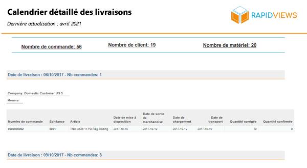 Rapport SAP SD Calendrier livraisons