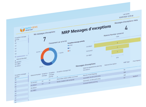 Rapport MRP Messages Exceptions