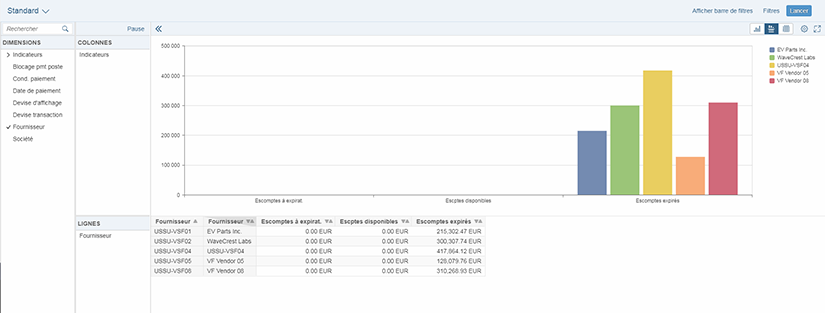 Reporting Fiori pour les Business Users