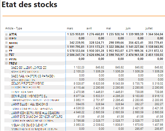Tableau de valeurs des états de stock